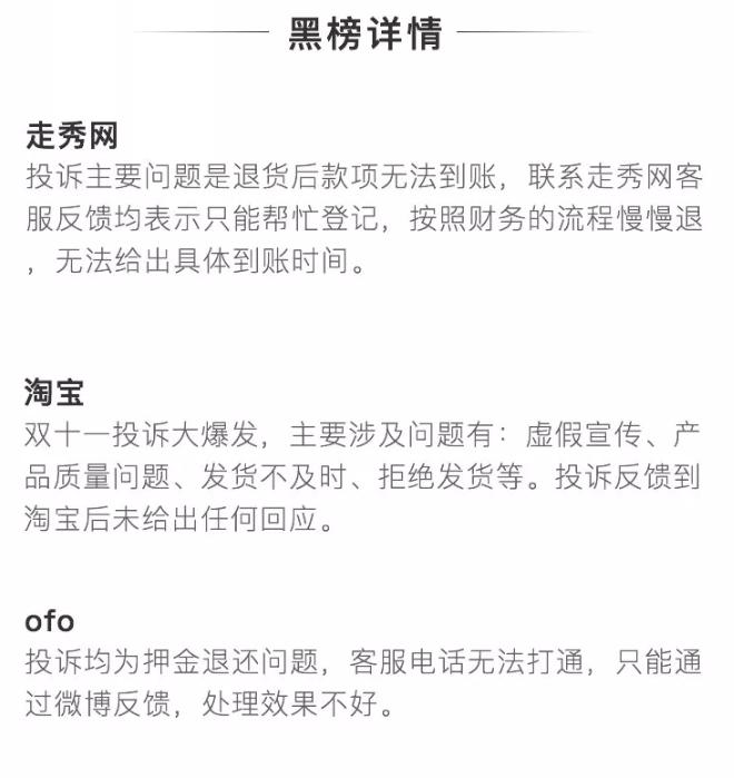 消费保_行业统计_消费保11月投诉红黑榜出炉