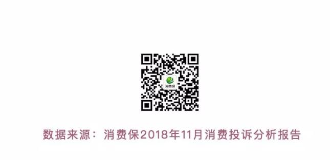 消费保_行业统计_消费保11月投诉红黑榜出炉.png