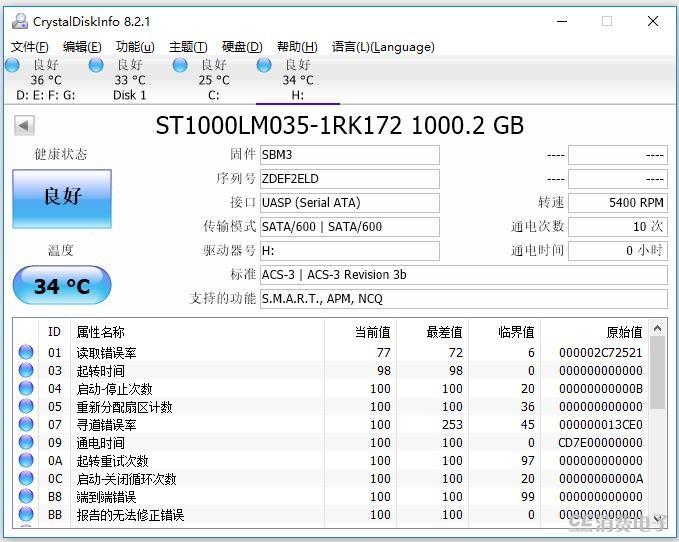CrystalDiskInfo信息.jpg