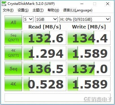 CrystalDiskMark得分结果.jpg