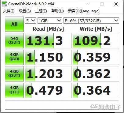 CDM传输速度.jpg