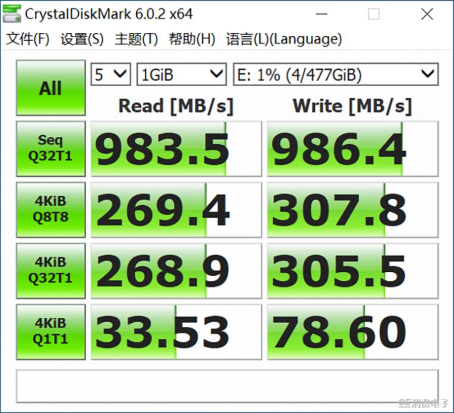 Crystal DiskMark.png