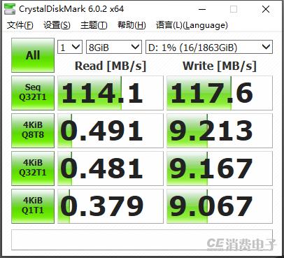 CDM测试8G.png